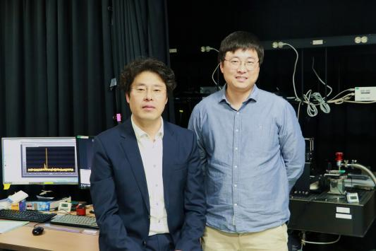 Scientists at DGIST develop polariton nano-laser operating at room temperature